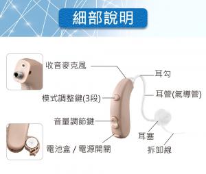 助聽器結構說明